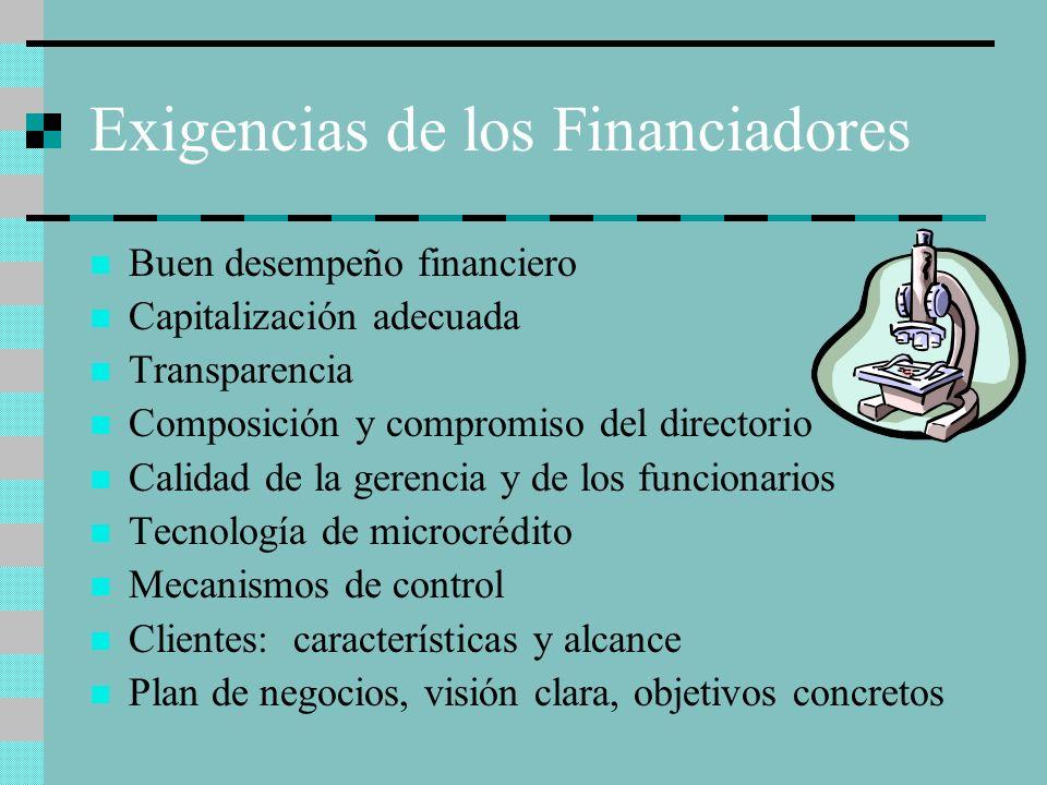 Exigencias de los Financiadores