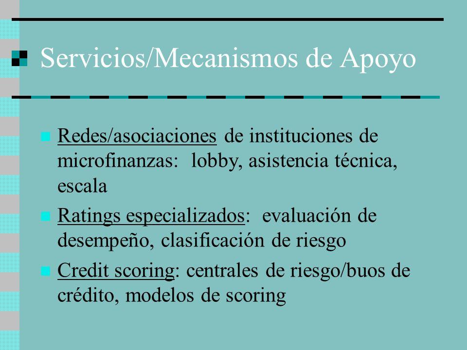 Servicios/Mecanismos de Apoyo