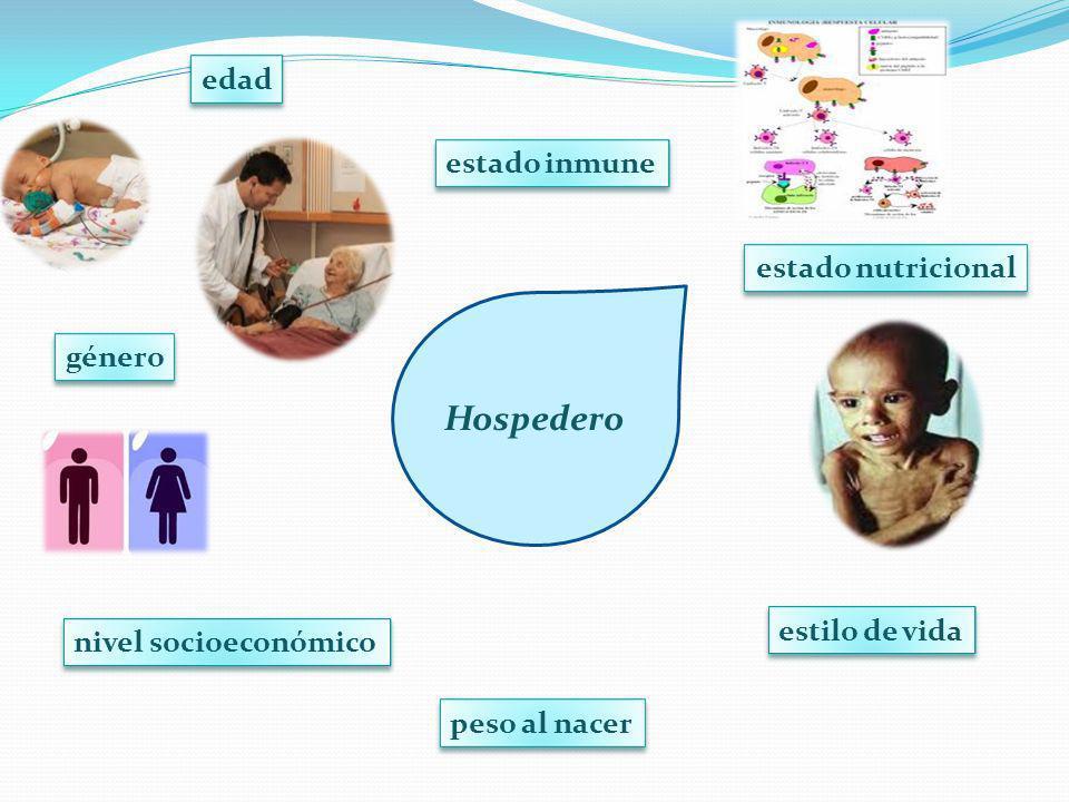 Hospedero edad estado inmune estado nutricional género estilo de vida
