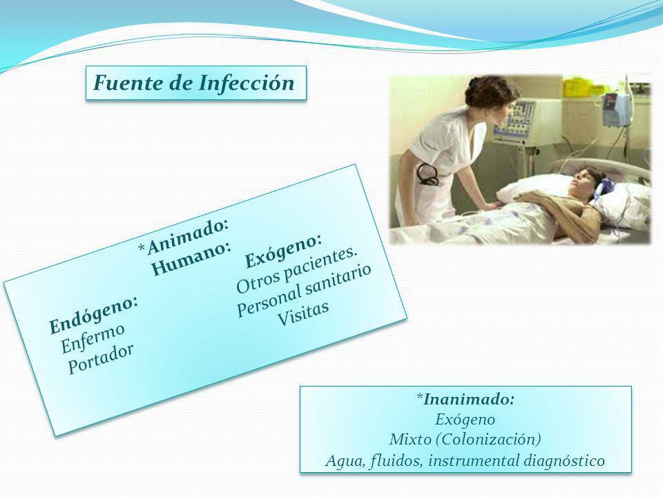 Agua, fluidos, instrumental diagnóstico