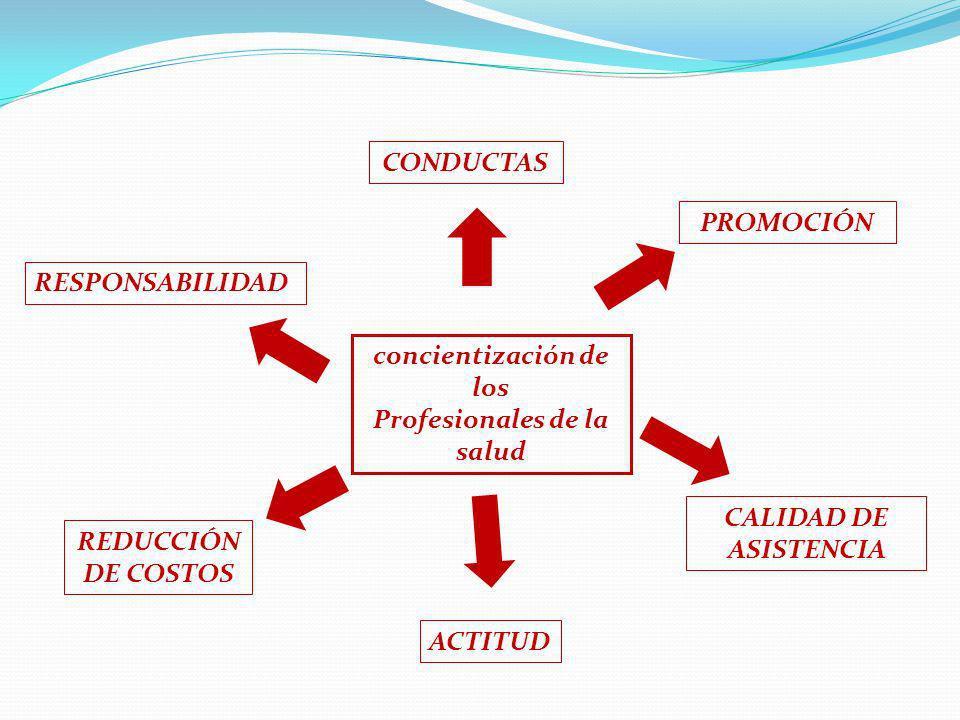 concientización de los Profesionales de la salud