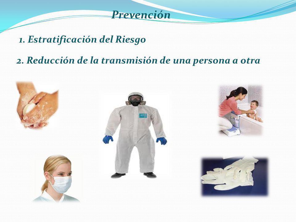 Prevención 1. Estratificación del Riesgo