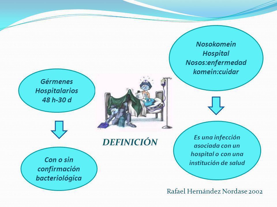 DEFINICIÓN Nosokomein Hospital Nosos:enfermedadkomein:cuidar
