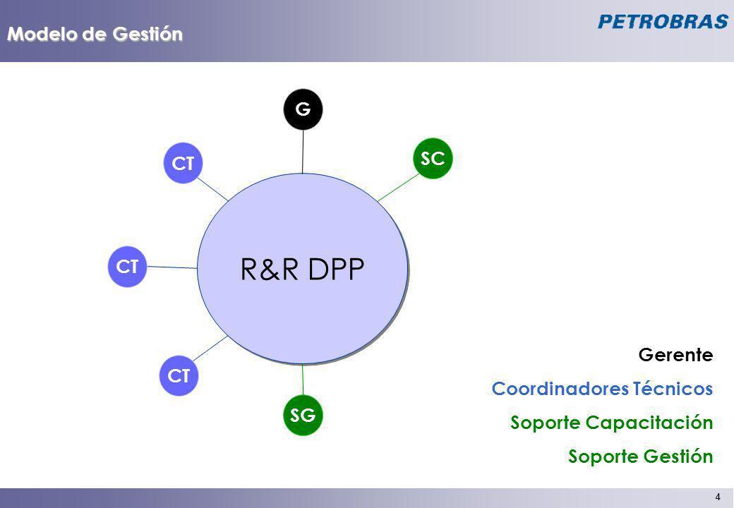 R&R DPP Modelo de Gestión G SC CT CT Gerente Coordinadores Técnicos CT