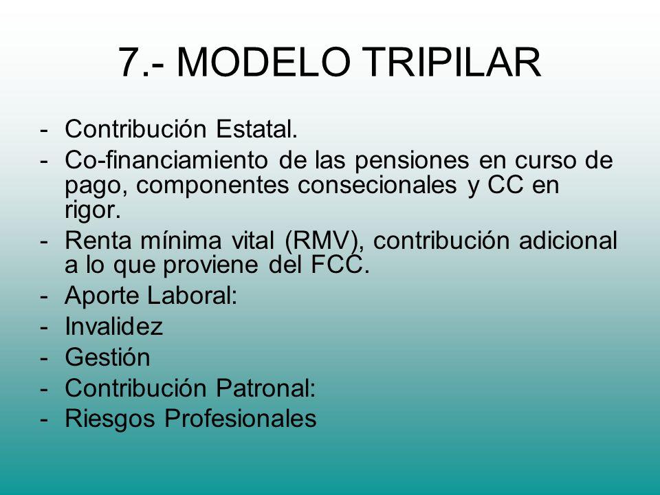 7.- MODELO TRIPILAR Contribución Estatal.