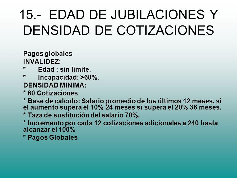 15.- EDAD DE JUBILACIONES Y DENSIDAD DE COTIZACIONES