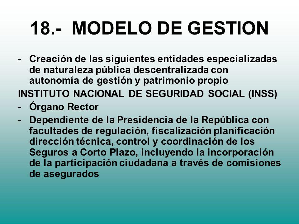 18.- MODELO DE GESTION