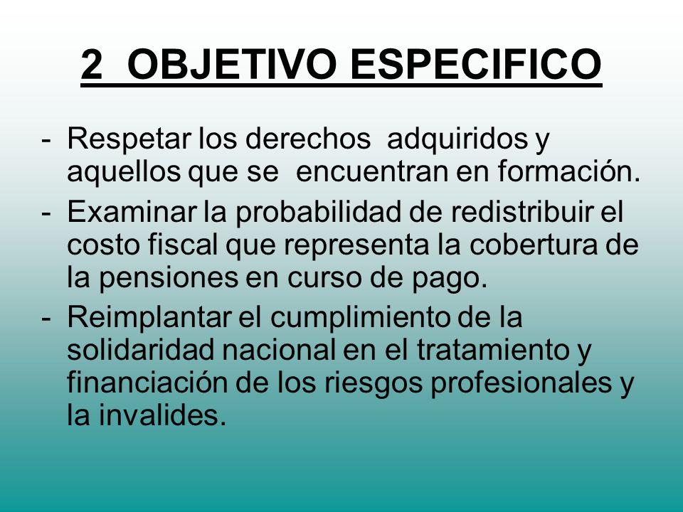 2 OBJETIVO ESPECIFICO Respetar los derechos adquiridos y aquellos que se encuentran en formación.