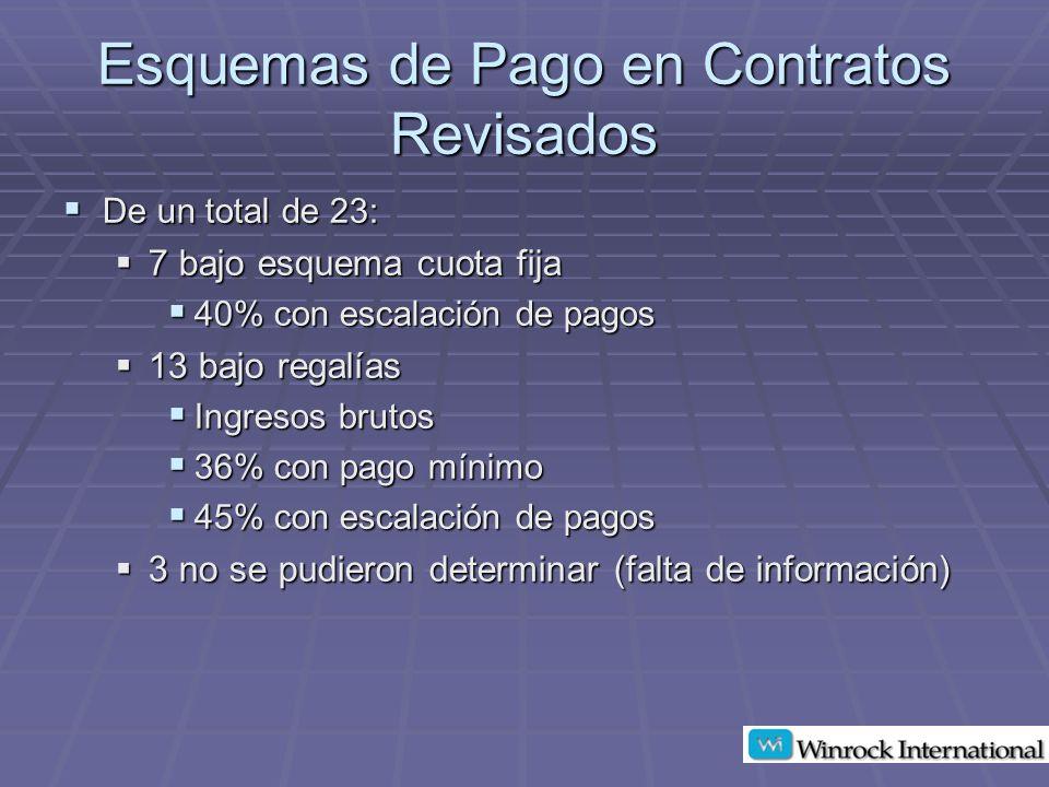 Esquemas de Pago en Contratos Revisados