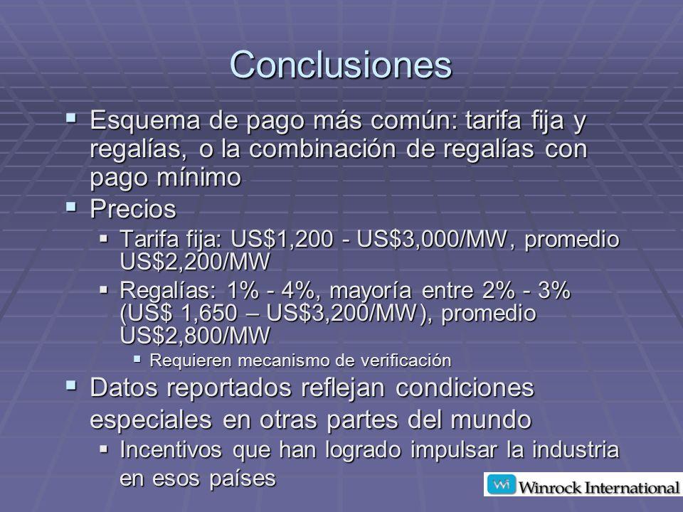 Conclusiones Esquema de pago más común: tarifa fija y regalías, o la combinación de regalías con pago mínimo.