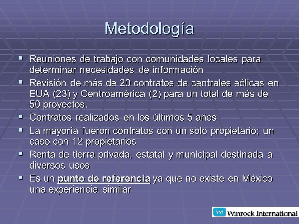 Metodología Reuniones de trabajo con comunidades locales para determinar necesidades de información.