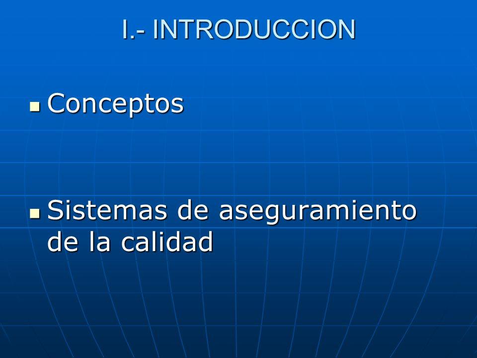 I.- INTRODUCCION Conceptos Sistemas de aseguramiento de la calidad