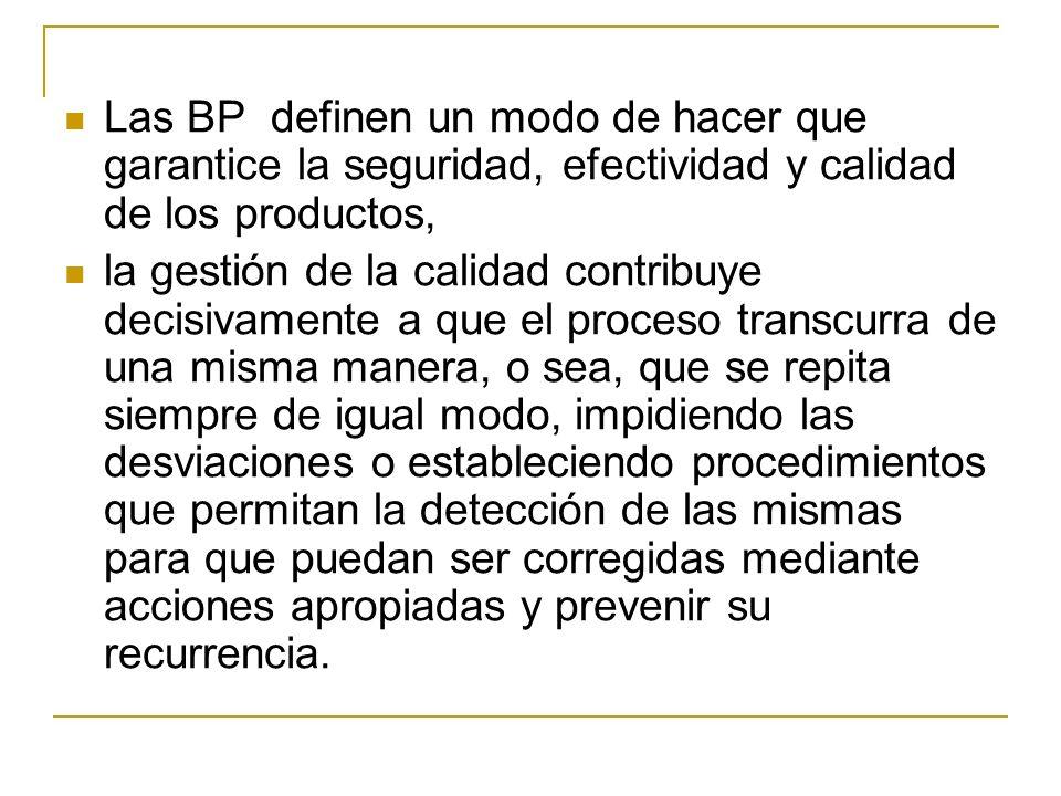 Las BP definen un modo de hacer que garantice la seguridad, efectividad y calidad de los productos,