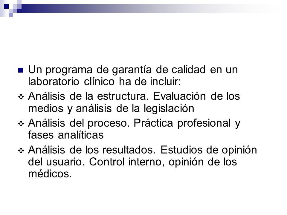 Un programa de garantía de calidad en un laboratorio clínico ha de incluir: