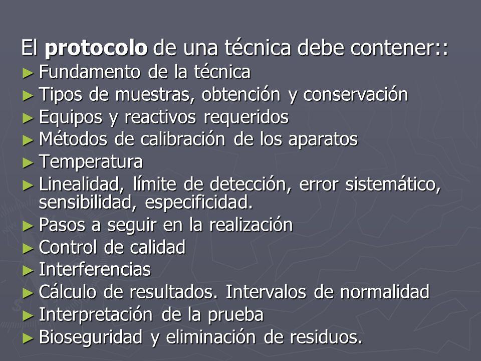 El protocolo de una técnica debe contener::