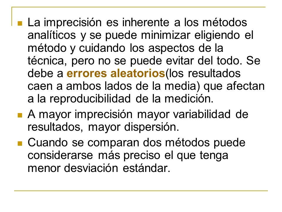 La imprecisión es inherente a los métodos analíticos y se puede minimizar eligiendo el método y cuidando los aspectos de la técnica, pero no se puede evitar del todo. Se debe a errores aleatorios(los resultados caen a ambos lados de la media) que afectan a la reproducibilidad de la medición.