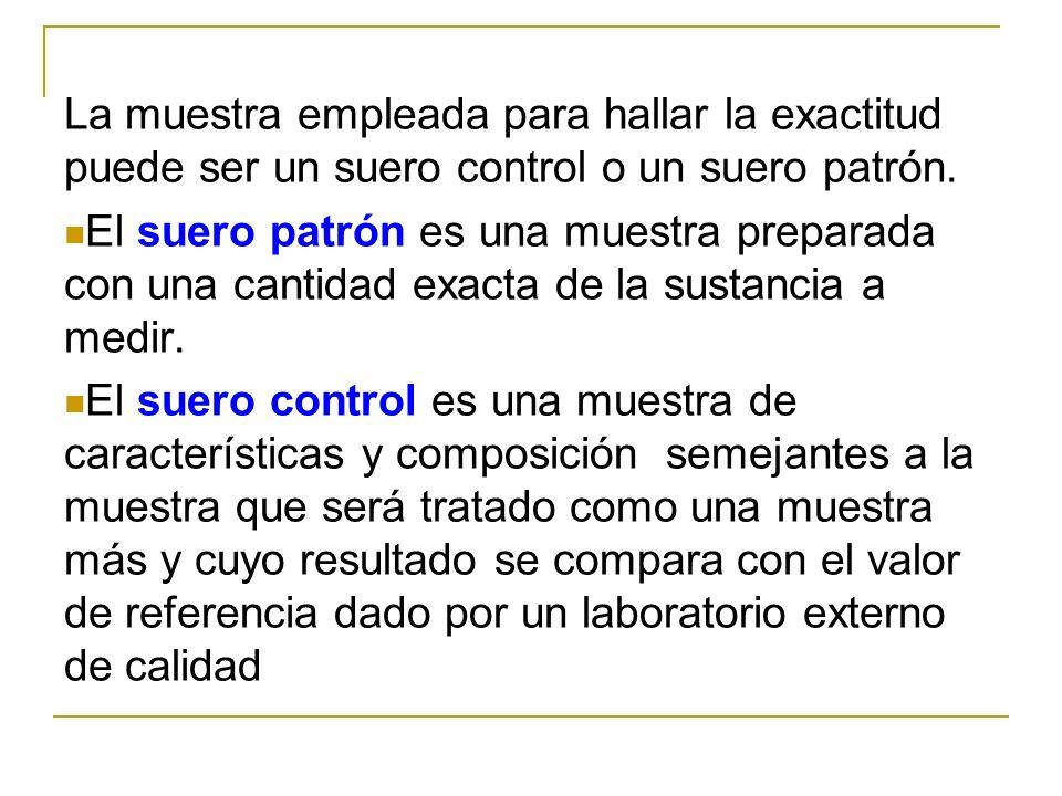 La muestra empleada para hallar la exactitud puede ser un suero control o un suero patrón.