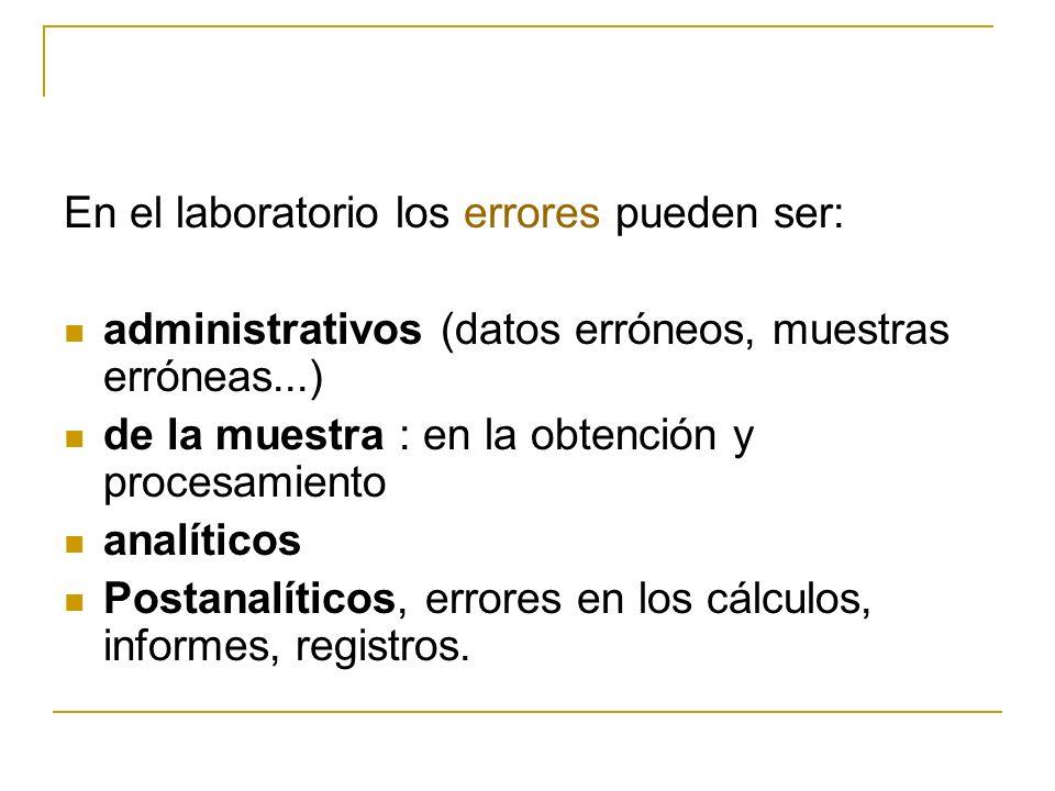 En el laboratorio los errores pueden ser: