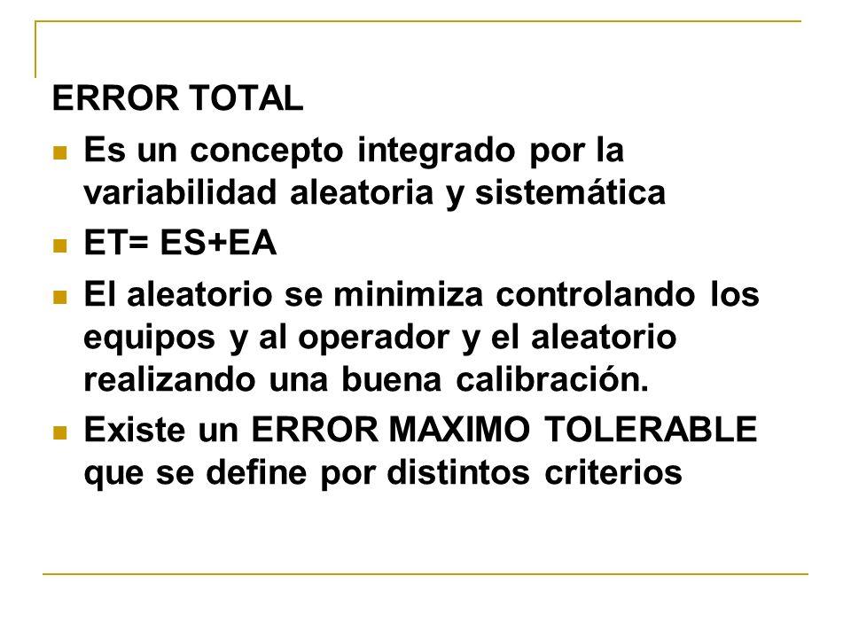 ERROR TOTAL Es un concepto integrado por la variabilidad aleatoria y sistemática. ET= ES+EA.