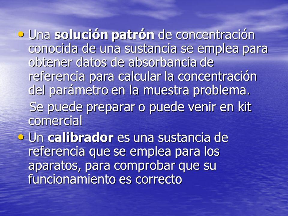 Una solución patrón de concentración conocida de una sustancia se emplea para obtener datos de absorbancia de referencia para calcular la concentración del parámetro en la muestra problema.