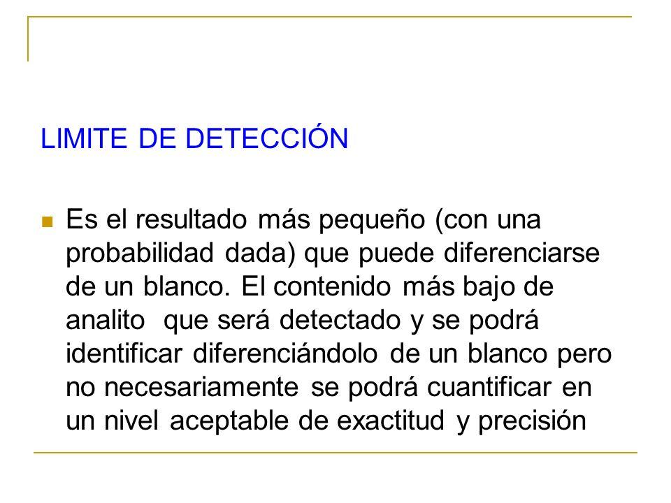 LIMITE DE DETECCIÓN