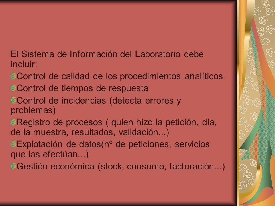 El Sistema de Información del Laboratorio debe incluir: