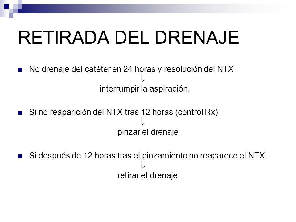 RETIRADA DEL DRENAJE No drenaje del catéter en 24 horas y resolución del NTX.  interrumpir la aspiración.