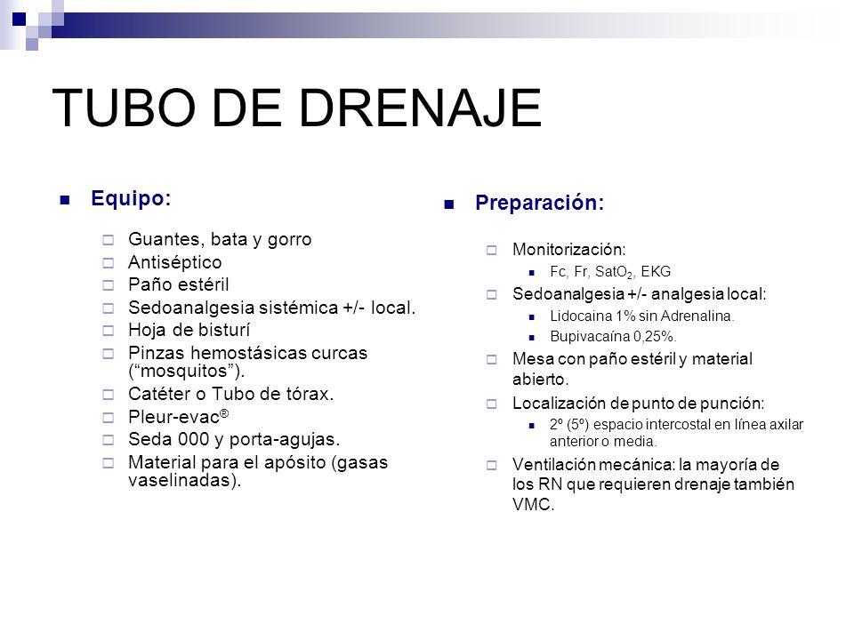 TUBO DE DRENAJE Equipo: Preparación: Guantes, bata y gorro Antiséptico