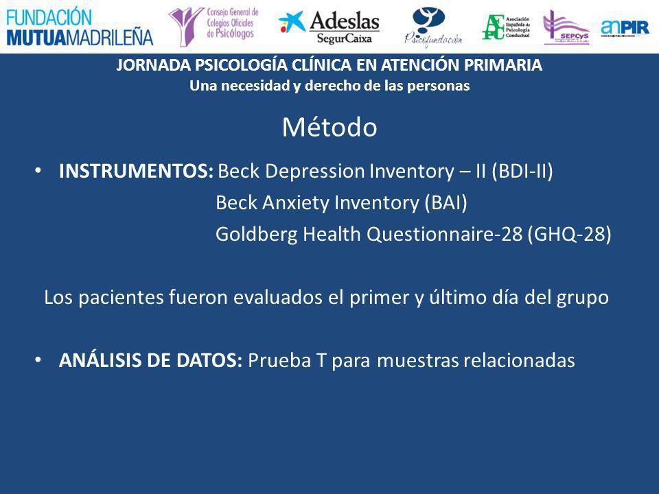 Método INSTRUMENTOS: Beck Depression Inventory – II (BDI-II)