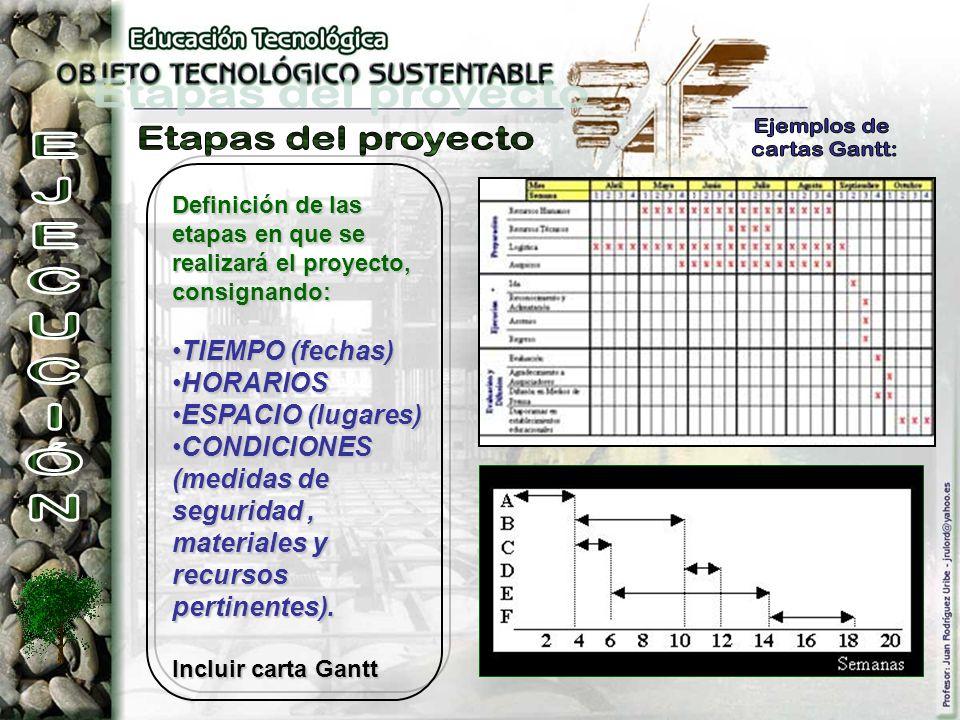 Ejemplos de Etapas del proyecto cartas Gantt: EJECUCIÓN