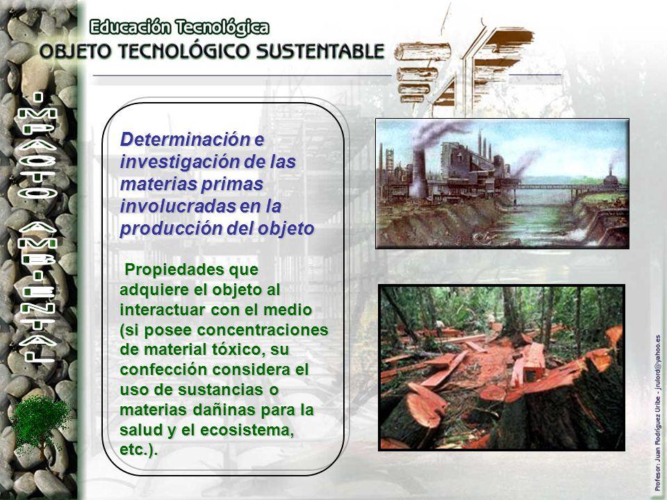 IMPACTO AMBIENTAL Determinación e investigación de las materias primas involucradas en la producción del objeto.