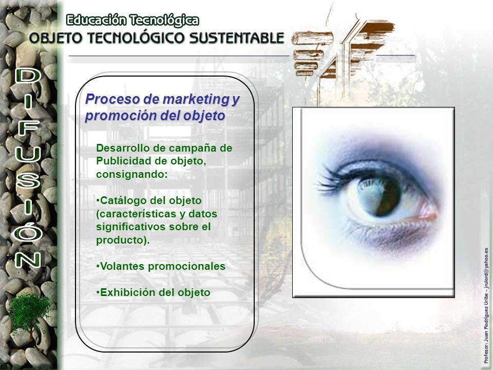 DIFUSIÓN Proceso de marketing y promoción del objeto