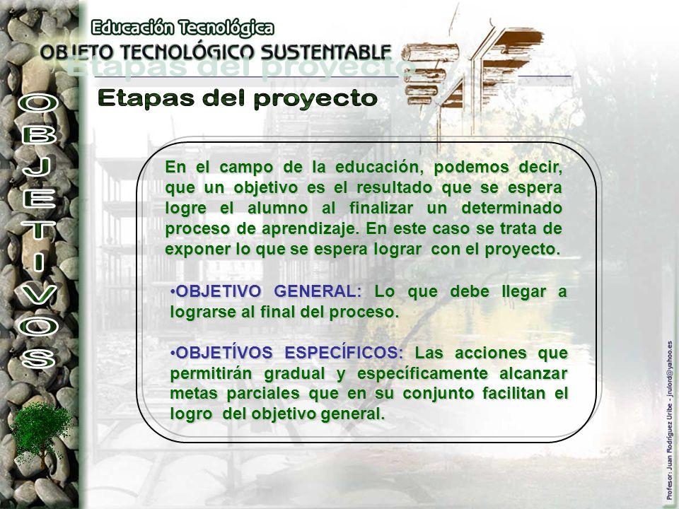 Etapas del proyecto OBJETIVOS