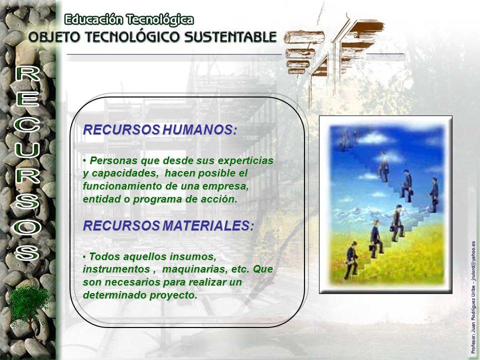 RECURSOS RECURSOS HUMANOS: RECURSOS MATERIALES: