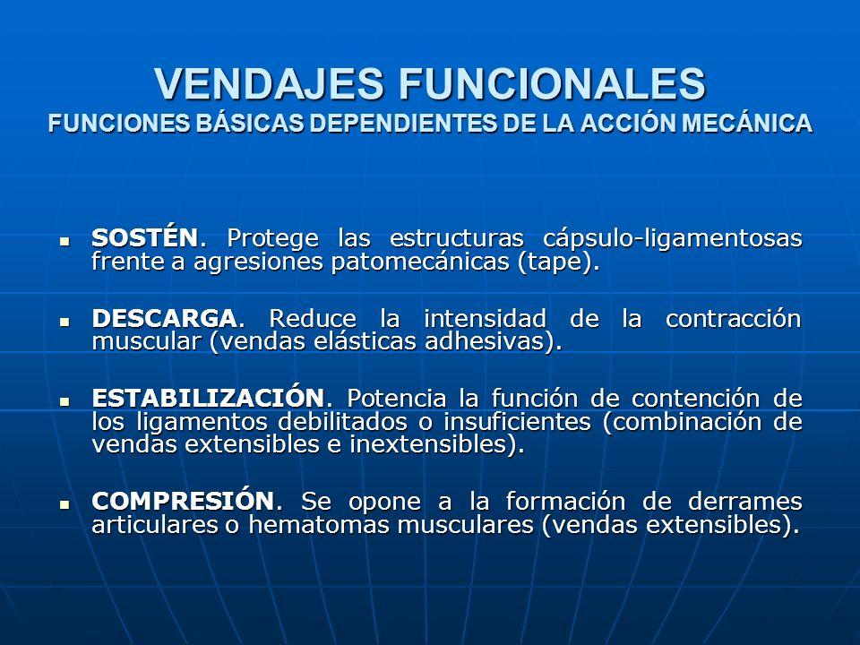 VENDAJES FUNCIONALES FUNCIONES BÁSICAS DEPENDIENTES DE LA ACCIÓN MECÁNICA