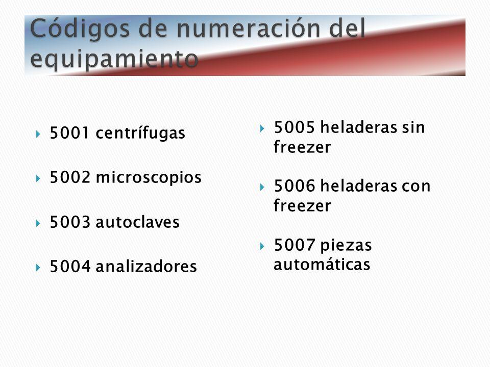 Códigos de numeración del equipamiento