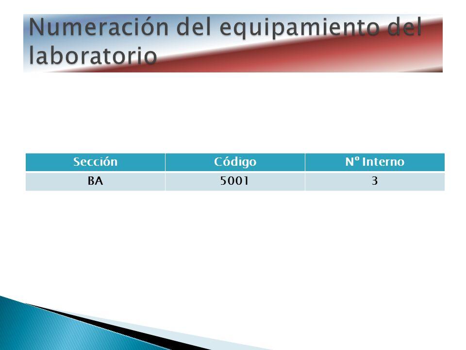 Numeración del equipamiento del laboratorio
