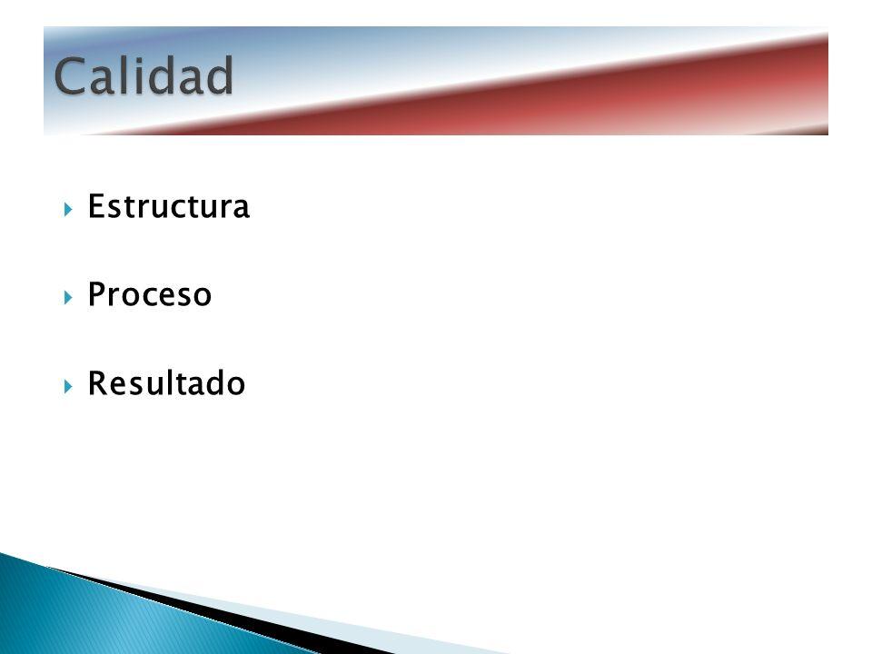 Calidad Estructura Proceso Resultado