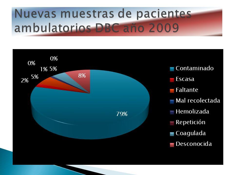 Nuevas muestras de pacientes ambulatorios DBC año 2009
