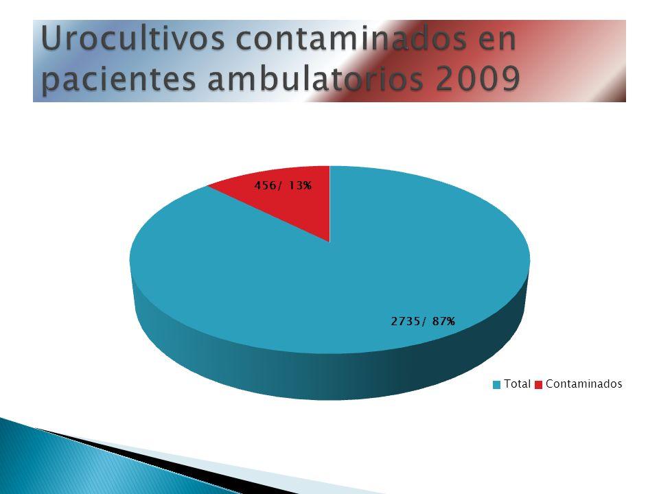 Urocultivos contaminados en pacientes ambulatorios 2009