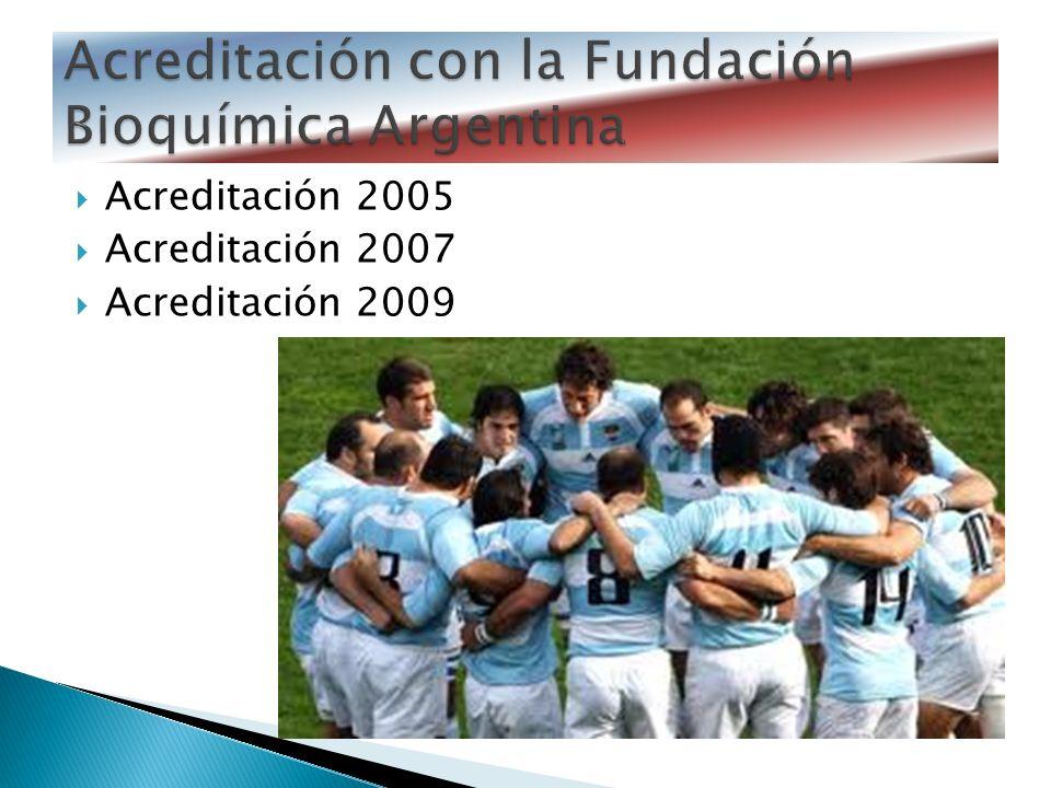 Acreditación con la Fundación Bioquímica Argentina