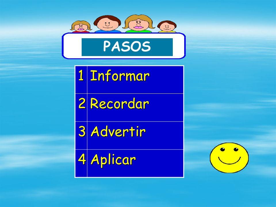 PASOS 1 Informar 2 Recordar 3 Advertir 4 Aplicar
