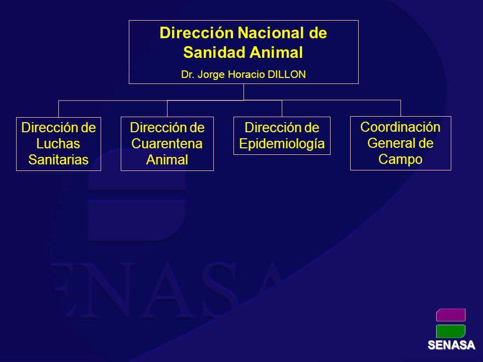 Dirección Nacional de Sanidad Animal
