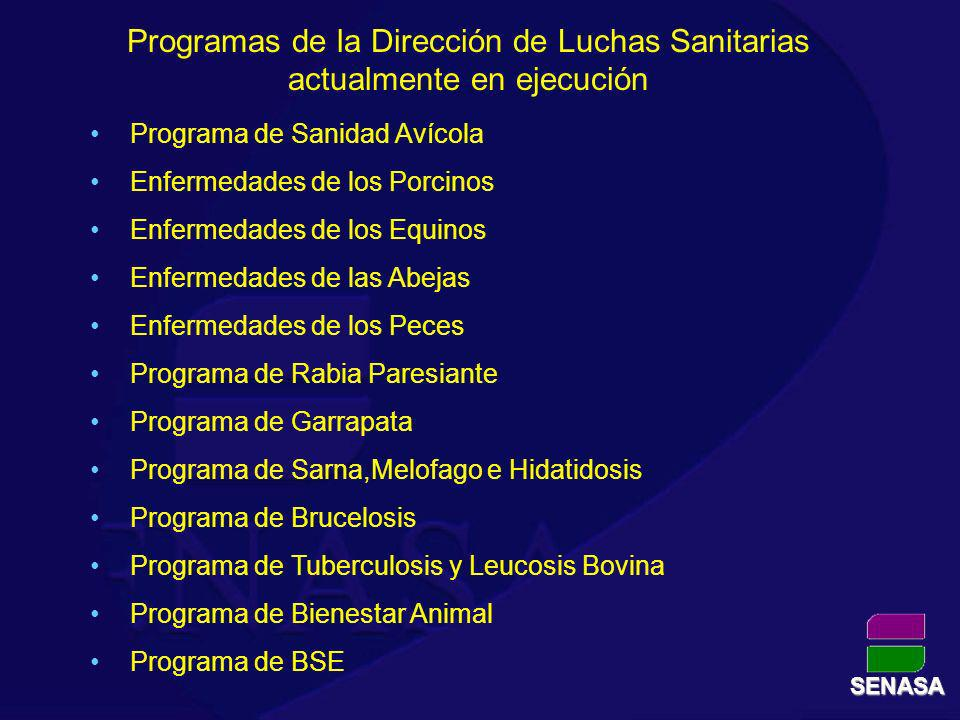 Programas de la Dirección de Luchas Sanitarias actualmente en ejecución