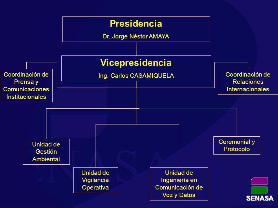 Presidencia Vicepresidencia