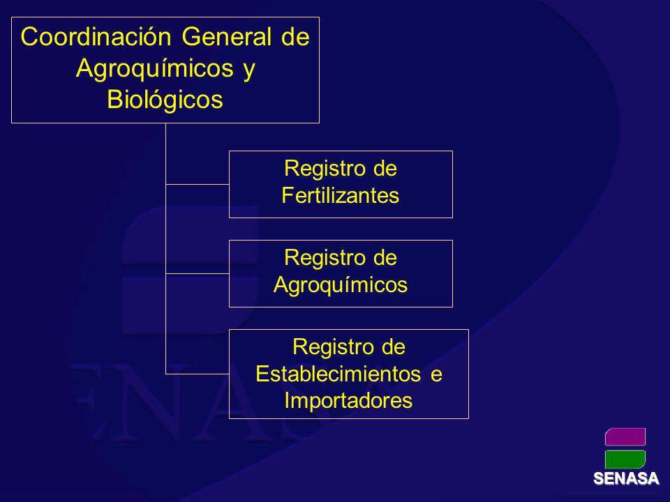 Coordinación General de Agroquímicos y Biológicos