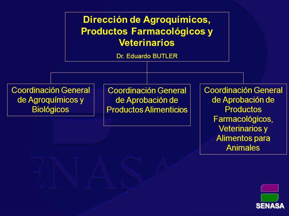 Dirección de Agroquímicos, Productos Farmacológicos y Veterinarios