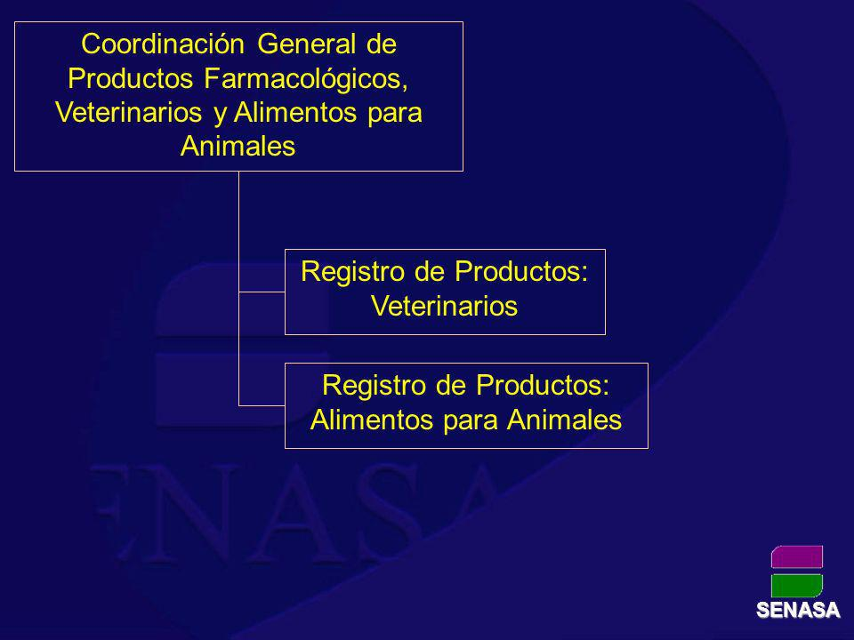 Registro de Productos: Veterinarios