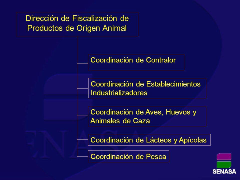 Dirección de Fiscalización de Productos de Origen Animal