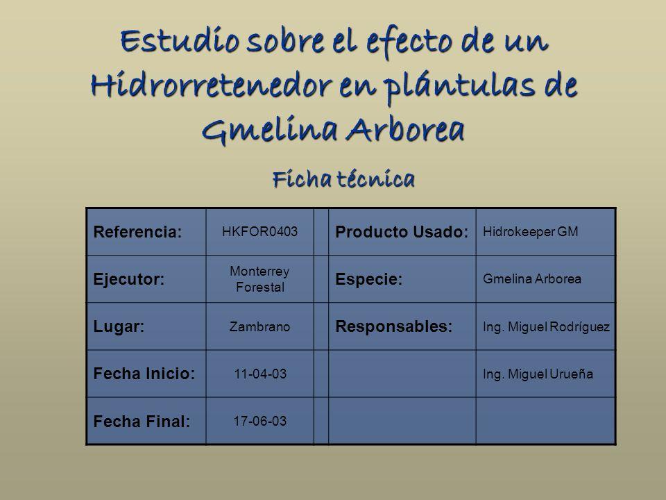 Estudio sobre el efecto de un Hidrorretenedor en plántulas de Gmelina Arborea